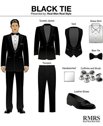 How To Wear Black Tie Infographic - Visual Guide To Wearing A Tuxedo