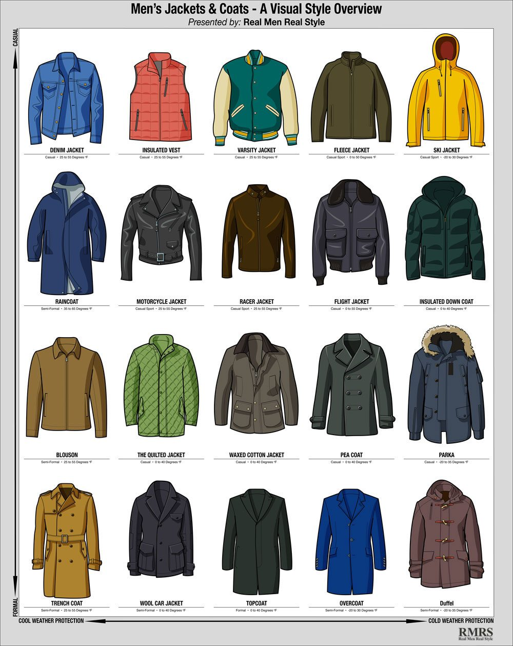 Looking to buy one of these classic men s jackets