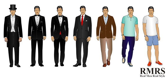 Get Hired Everytime 10 Job Interview Tips - how to dress for a job interview