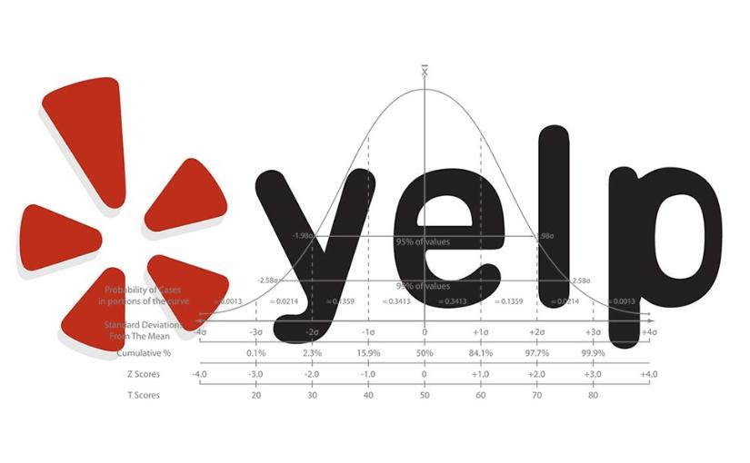 Are Yelp business reviews biased? Real Word of Mouth Blog