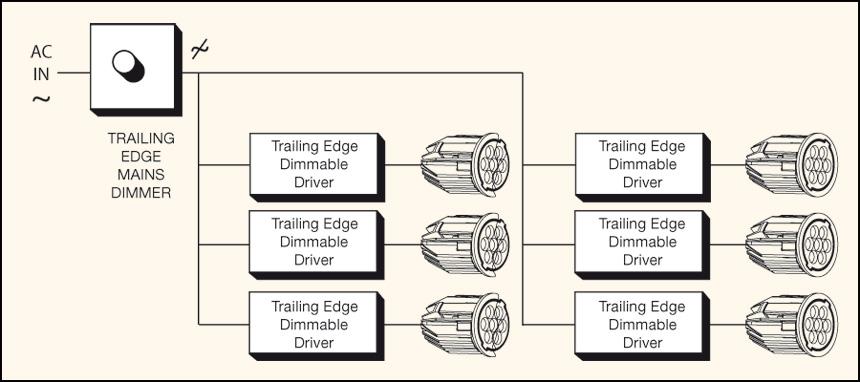 Terex Pt100 Wiring Diagram - Somurich