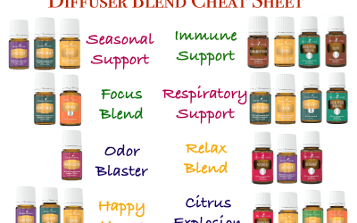 Diffuser Blend Cheat Sheet