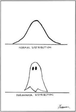 The normal distribution of observation data looks sort of like a ghost. A Distribution  that really looks like a ghost is scary.