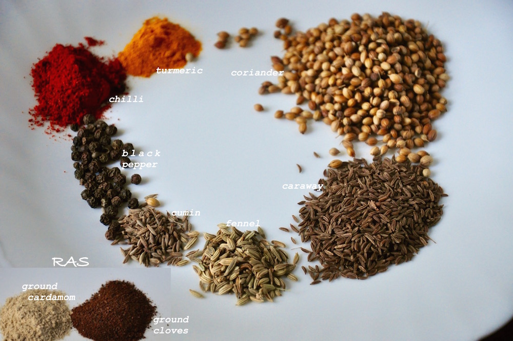 TABIL SPICE MIX ingredients