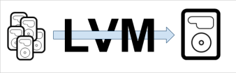 LVM Logical Volume Manager