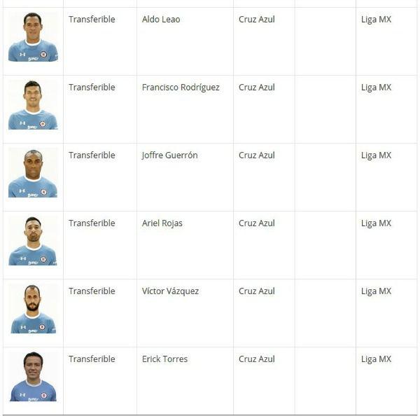 La lista de jugadores transferibles an la página web de Cruz Azul