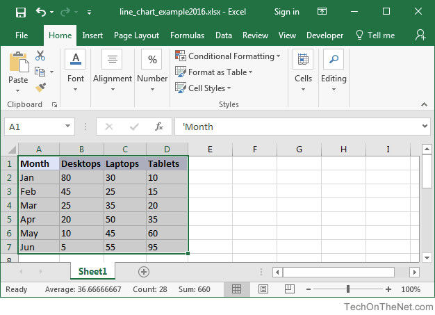 How to Make a Graph in Excel - 2018 Guide