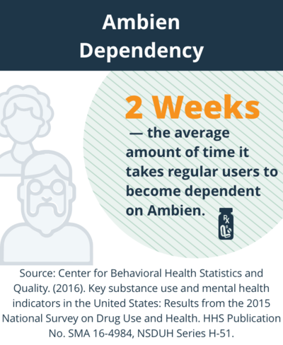 How to Quit Ambien Safely Withdrawal Timeline  Effects
