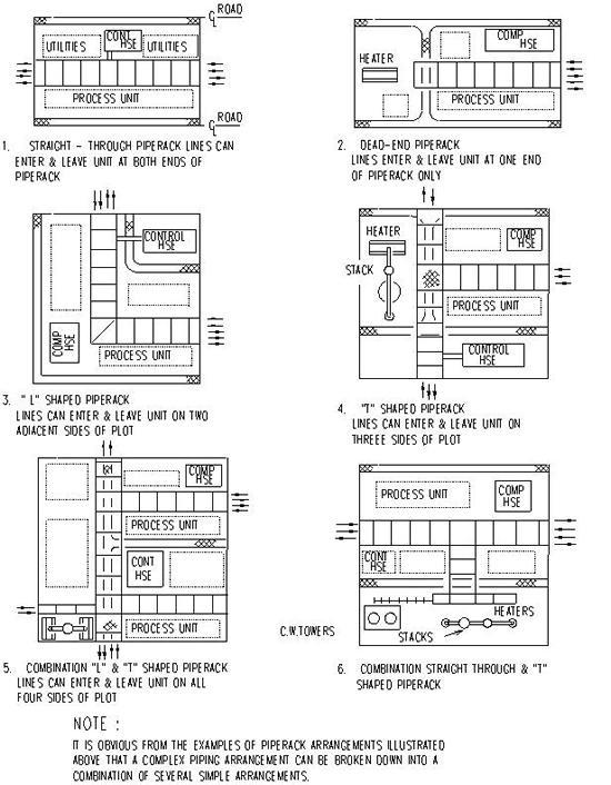 Piping Layout Design Wiring Diagrams