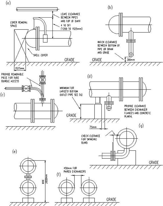 piping layout heat exchanger