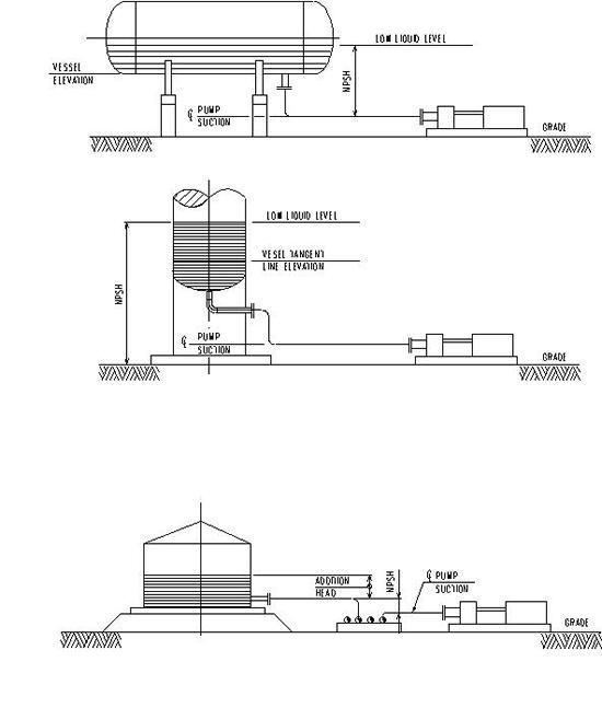 piping diagrams suction side