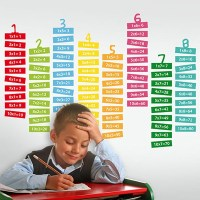 Times Table Wall Sticker - large maths educational wall ...