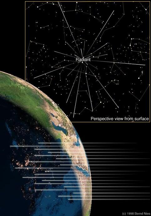 meteor-radiant1