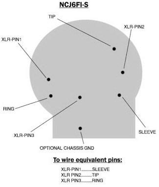 Combo XLR+1/4 Connectors