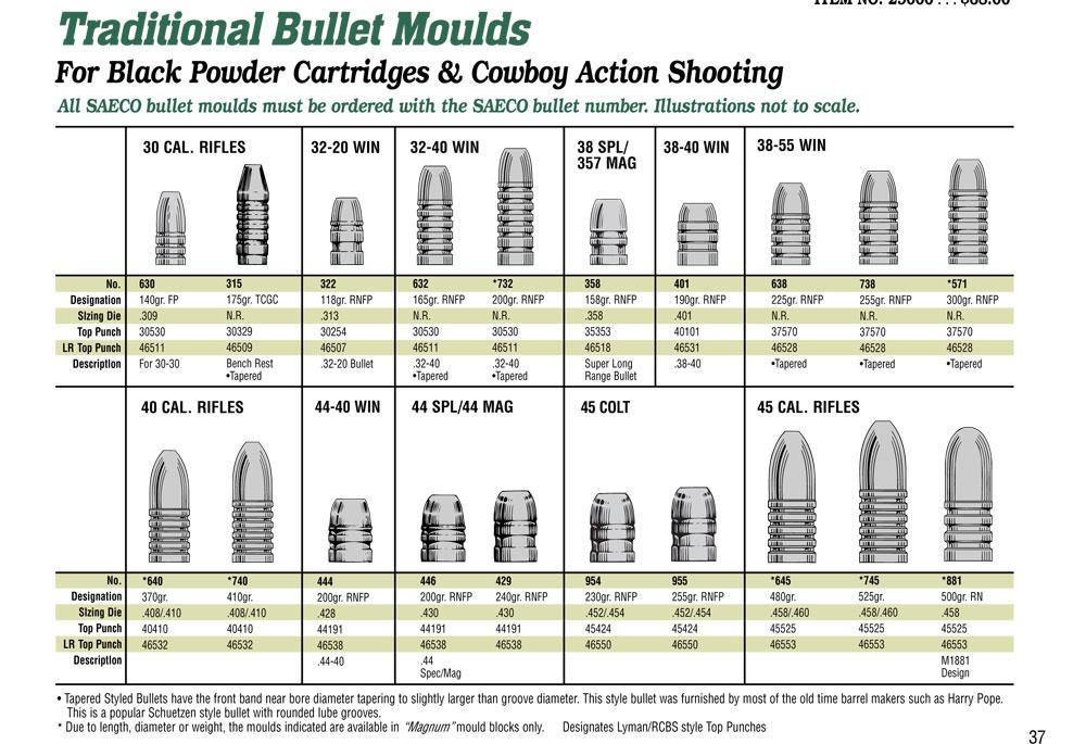bullet length chart - Heartimpulsar