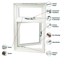 Extended selection of sash and casement window products