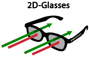 2dglasses2 2D Glasses   watch 3D movies without the headaches