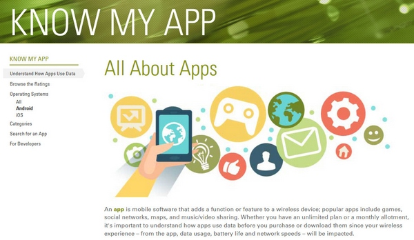 knowmyapp Know My App   learn which app uses the most data on your smartphone and save money