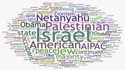 US public opinion on Israel