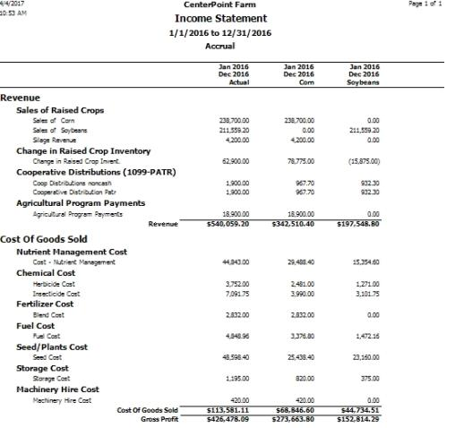 CenterPoint Accounting - Understanding and Modifying the Income