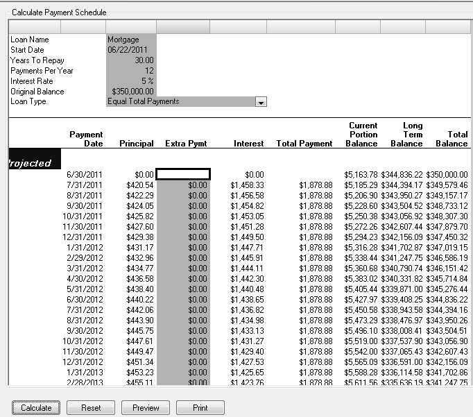 CenterPoint Fund Accounting - Amortization Schedule
