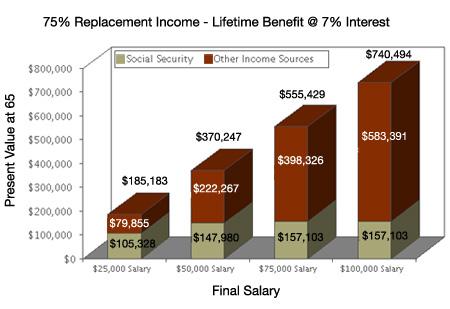 Retirement Planning Chicago Pension Planning Companies Oak Brook - retirement programs