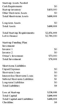 The Mark Cuban Stimulus Plan Open Source Funding Blog Maverick