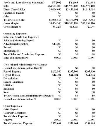 Grocery Store Business Plan - Executive summary, Company summary