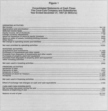 Cash Flow Statement - expenses