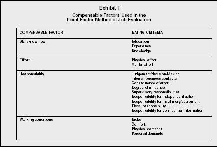 Job Evaluation Template Restaurant Manager Evaluation Form Manager