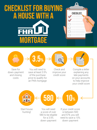 FHA Home Loans - Ultimate FHA Mortgage Guide for Buyers