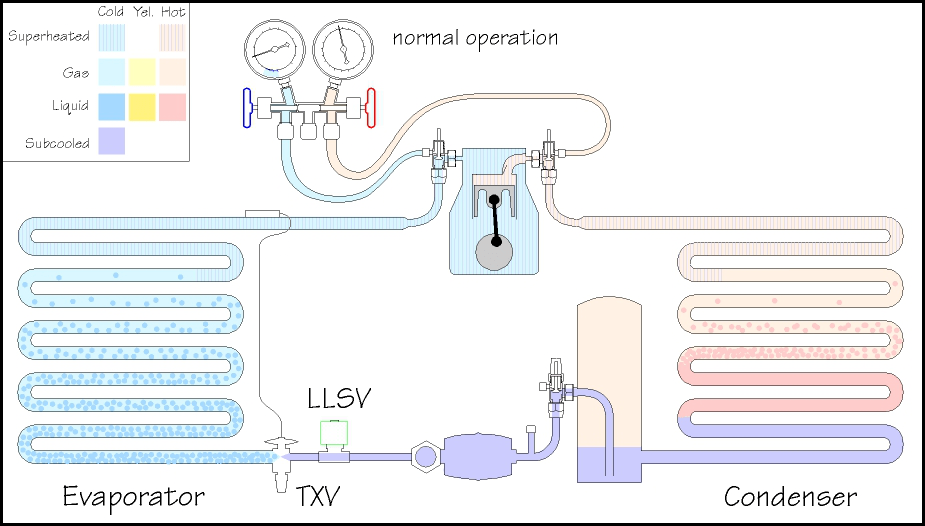 pump down refrigeration wiring diagram