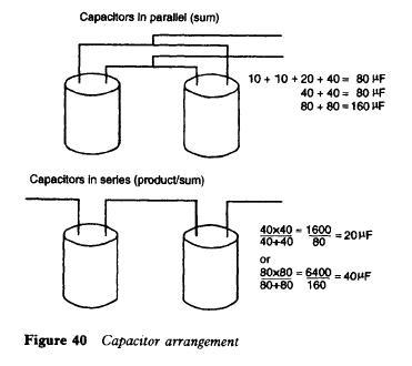 Capacitors Refrigerator Troubleshooting Diagram
