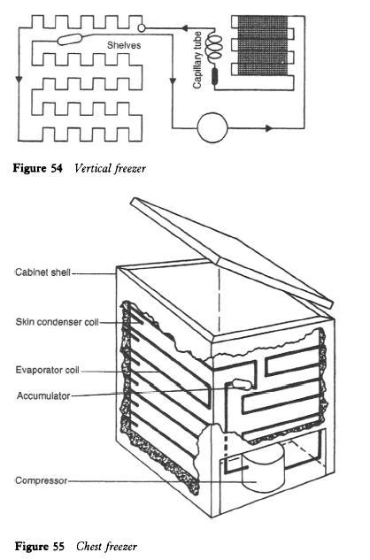 Freezer Diagram Wiring Diagrams
