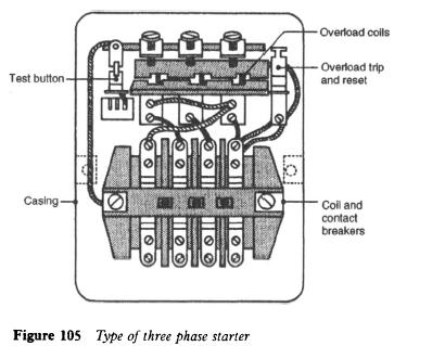 diagrams additionally 3 phase squirrel cage motor wiring diagram