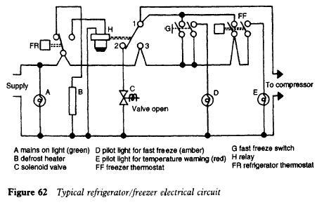 Refrigerator Electrical Diagram Wiring Diagram