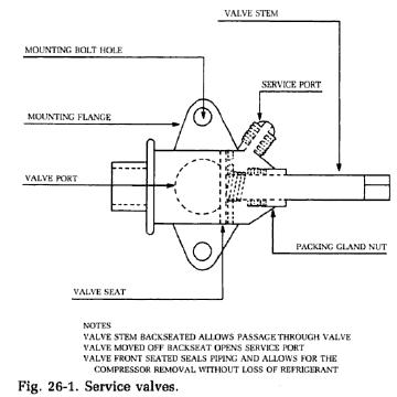 Line-tap-valve Refrigerator Troubleshooting Diagram