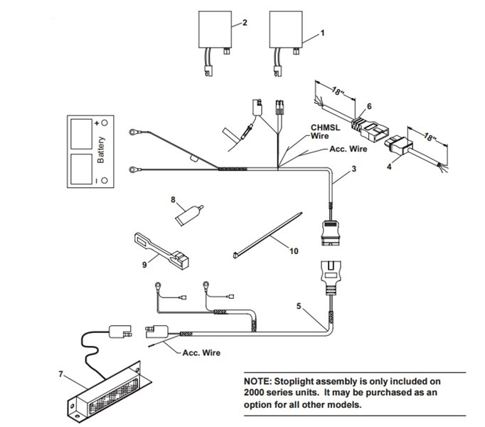 Control Wiring  Electrical Components - Model 110, 1000, 2000