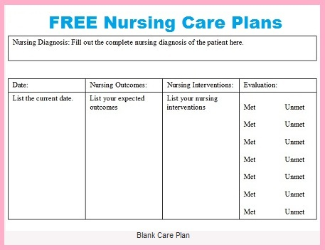 Nursing Care Plan and Diagnosis for Depression Ineffective