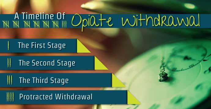 A Timeline Of Opiate Withdrawal