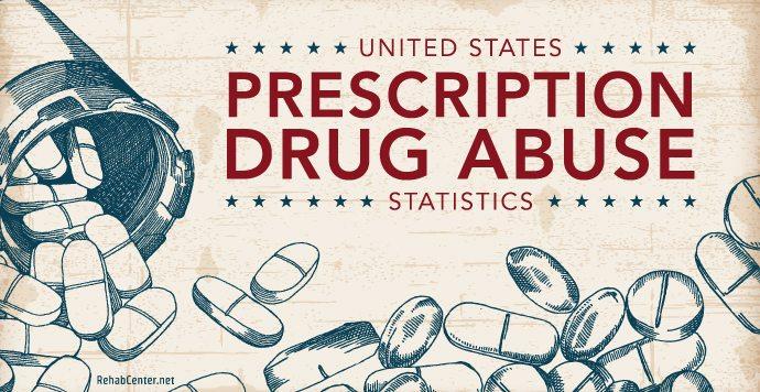 US Prescription Drug Abuse Statistics