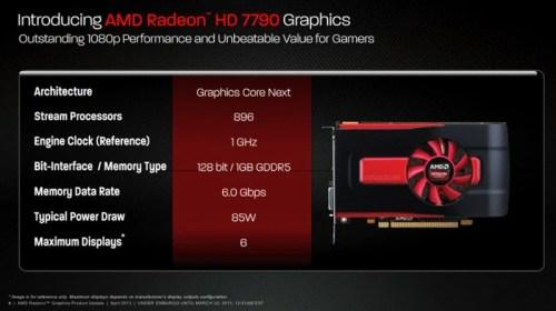 AMD rilascia ufficialmente la Radeon HD 7790