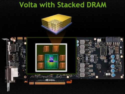 [GTC 2013] NVIDIA: il futuro delle GPU e Tegra
