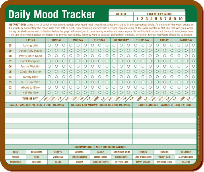 Resources - Reid Stell Counseling - mood chart form