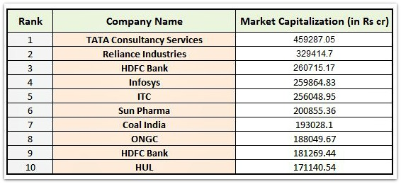 Mutual Fund Categories Market Cap Which Cap Suits Me