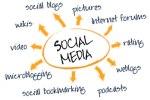 Social-Media-Wheel-m