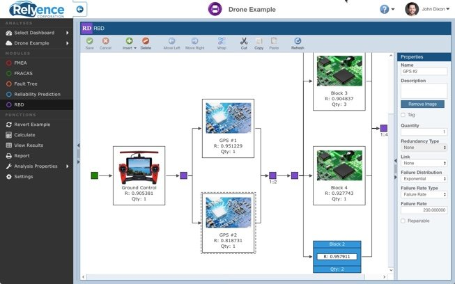 Reliability Block Diagram (RBD) Software Free Trial from Relyence