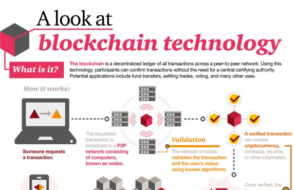 alookat-blockchain
