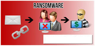 Recovery + rkyft.html Ransomware removal
