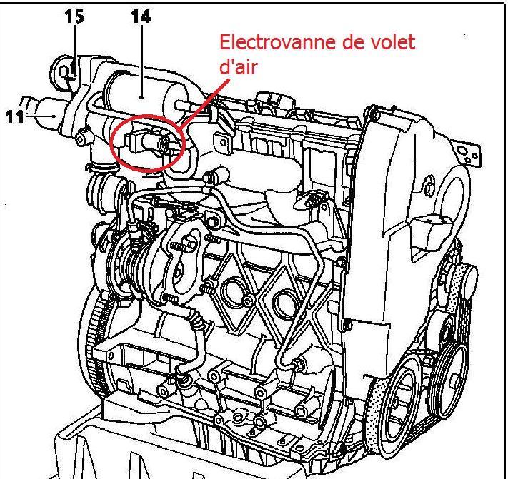 schema moteur renault megane 1.9 dci